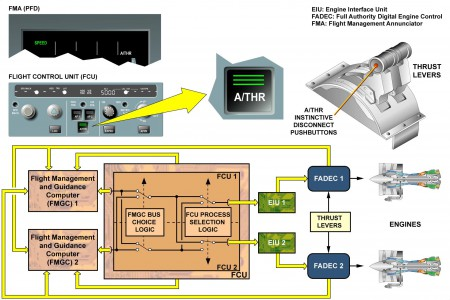 FADEC Cooling Using High Temperature Loop Heat Pipes
